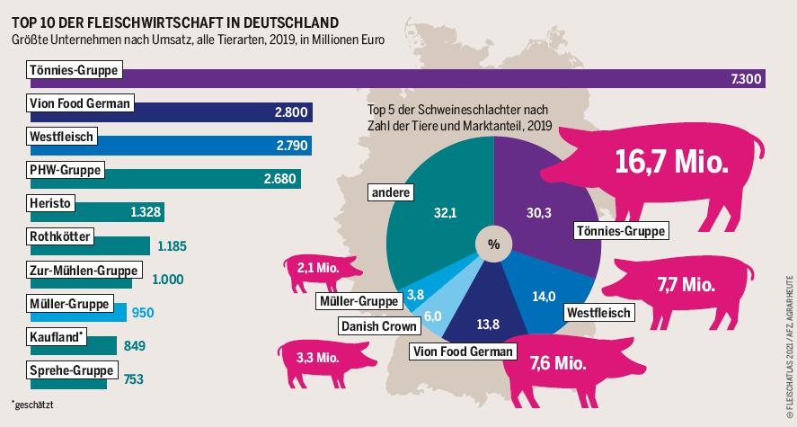 ArbeitsUnrechtsstaat BRD als Schweinestall Europas